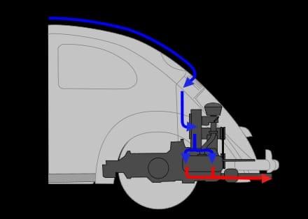 motor-refrigerado-a-ar-fusca